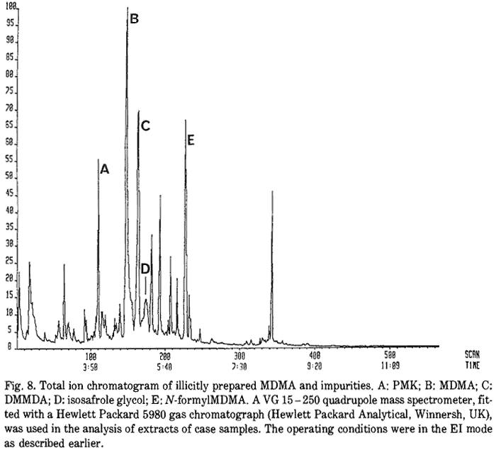 Ecstasy spectrogram